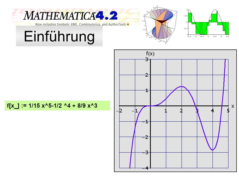 Einführung f[x_] := 1/15 x^5-1/2 ^4 + 8/9 x^3